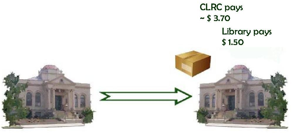 CLRC pays_1